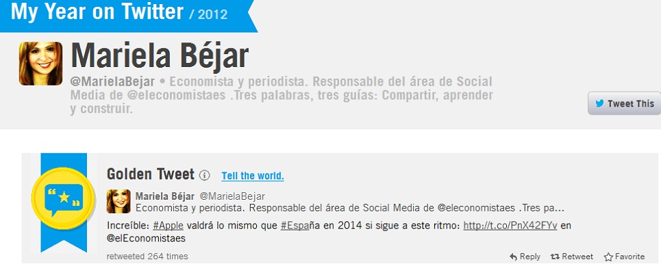 Twitter resumen 2012